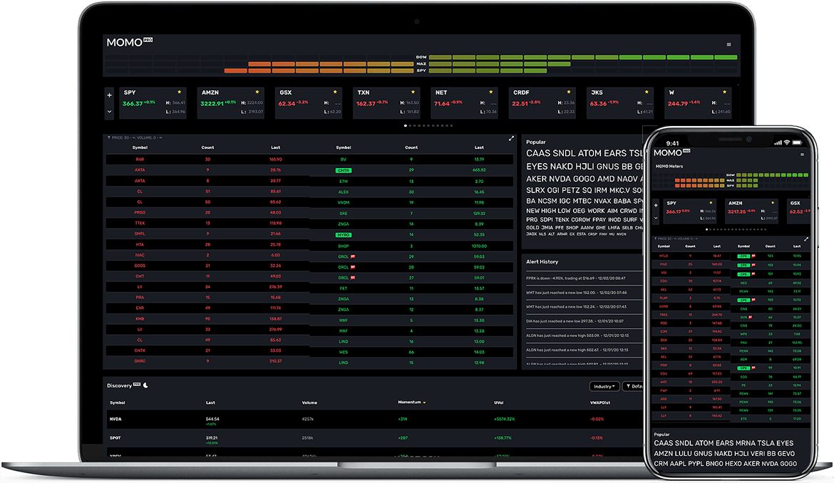 Stock App for IOS Android Windows MACOS or any browser based device